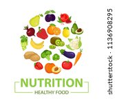 healthy food icon. fruits are... | Shutterstock .eps vector #1136908295
