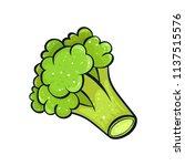 vector hand drawn illustration...   Shutterstock .eps vector #1137515576
