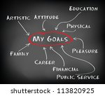 conceptual mind map on black... | Shutterstock . vector #113820925