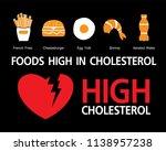 cholesterol in artery  health... | Shutterstock .eps vector #1138957238