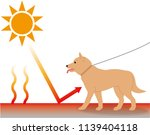 an environment where dogs are... | Shutterstock .eps vector #1139404118