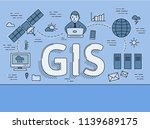 geographic information system ... | Shutterstock . vector #1139689175
