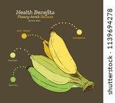 health benefits of banana  ...   Shutterstock .eps vector #1139694278