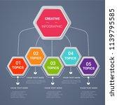 presentation infographic... | Shutterstock .eps vector #1139795585