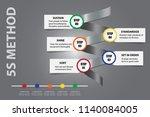 lean management   5s... | Shutterstock .eps vector #1140084005