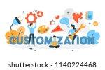 customization concept. change...