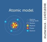 atomic structure model. chart... | Shutterstock .eps vector #1140518348