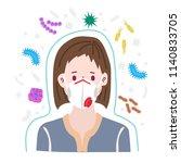 girl wearing breath mask for... | Shutterstock .eps vector #1140833705
