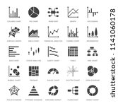 chart types flat glyph icons.... | Shutterstock .eps vector #1141060178