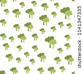 trees seamless pattern cover....