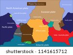 illustration of geography ...   Shutterstock .eps vector #1141615712