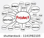 product mind map flowchart ...   Shutterstock .eps vector #1141982105