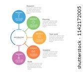 infographic design template... | Shutterstock .eps vector #1142172005