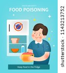 how to prevent food poisoning | Shutterstock .eps vector #1143213752