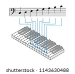 music theory  c major scale on... | Shutterstock .eps vector #1143630488