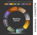 an image of a preset washing... | Shutterstock .eps vector #1143653798