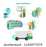 order fulfillment vector... | Shutterstock .eps vector #1143977375