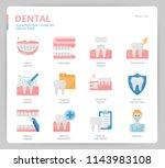 dental icon set | Shutterstock .eps vector #1143983108