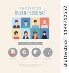 People Creating Buyer Personas...