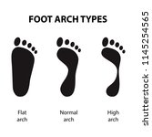 foot arch types. set of black... | Shutterstock .eps vector #1145254565
