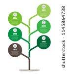 vertical timeline infographics. ... | Shutterstock .eps vector #1145864738