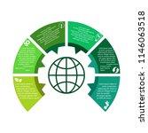 modern vector diagram ecology... | Shutterstock .eps vector #1146063518