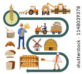 agribusiness. agriculture... | Shutterstock .eps vector #1148039378