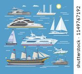 ships vector boats or cruise... | Shutterstock .eps vector #1149767192