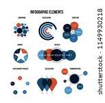 annual report visualisation...   Shutterstock .eps vector #1149930218