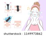 woman with facial clean concept ... | Shutterstock .eps vector #1149973862