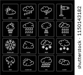 set of 16 icons such as cloudy  ...   Shutterstock .eps vector #1150143182
