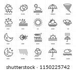 set of 20 icons such as clouds  ...