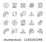 set of job hunting line icon ... | Shutterstock .eps vector #1150242398