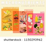 main food groups  ... | Shutterstock .eps vector #1150293962