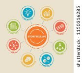 storytelling. concept with... | Shutterstock .eps vector #1150316285