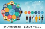 people of different occupations ... | Shutterstock .eps vector #1150574132