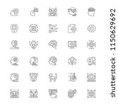 artificial intelligence icon set | Shutterstock .eps vector #1150629692