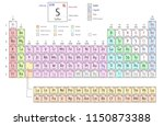 periodic table of elements with ... | Shutterstock .eps vector #1150873388