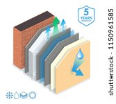 thermal external insulation...   Shutterstock .eps vector #1150961585