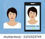 face recognition system concept ... | Shutterstock .eps vector #1151023745
