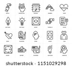 set of 20 icons such as... | Shutterstock .eps vector #1151029298