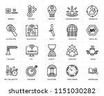 set of 20 simple editable icons ... | Shutterstock .eps vector #1151030282