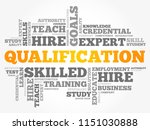 qualification word cloud ... | Shutterstock .eps vector #1151030888