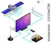 vector tv antenna  realistic... | Shutterstock .eps vector #1151066738