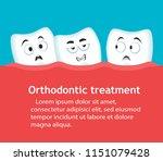 orthodontic treatment banner...   Shutterstock .eps vector #1151079428