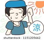 summer heat stroke father.the... | Shutterstock .eps vector #1151205662