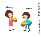 opposite strong and weak  and... | Shutterstock .eps vector #1151234318