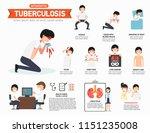 tuberculosis infographic vector ... | Shutterstock .eps vector #1151235008