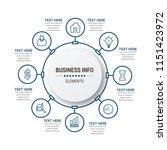 modern infographics template   Shutterstock .eps vector #1151423972