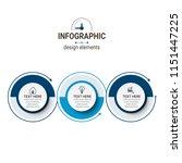 modern infographics template | Shutterstock .eps vector #1151447225
